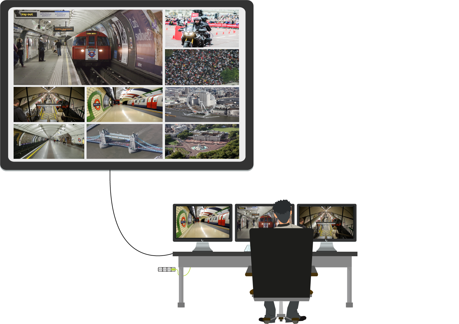 Command and control Multi-view